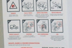 Pool Central safety CPR Corflute Sign Brisbane